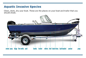 Areas to target when cleaning your boat. (Photo by the Government of Alberta)