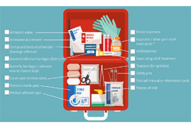 First aid checklist (Image by Scouts Canada)
