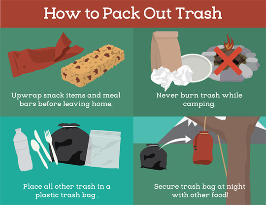 How to pack out trash (Graphic by Fix.com)