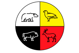 Medicine wheel (Image by NCC. Icons designed by Freepik from Flaticon)
