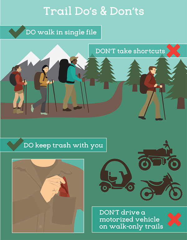 Trail dos and don'ts (Graphic by Fix.com)